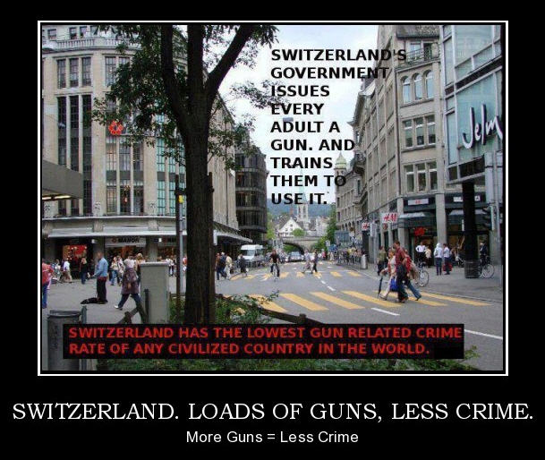 Gun Control, Switzerland