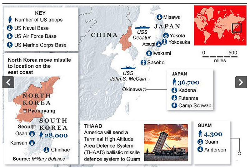 NK Situation Graphic