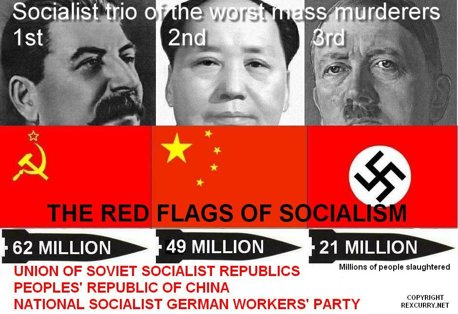 Socialistic Red Flags