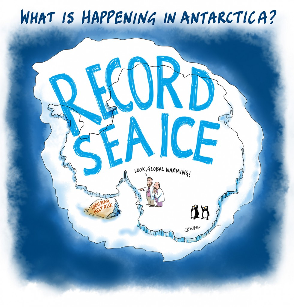 Antarctic Sea Ice Record