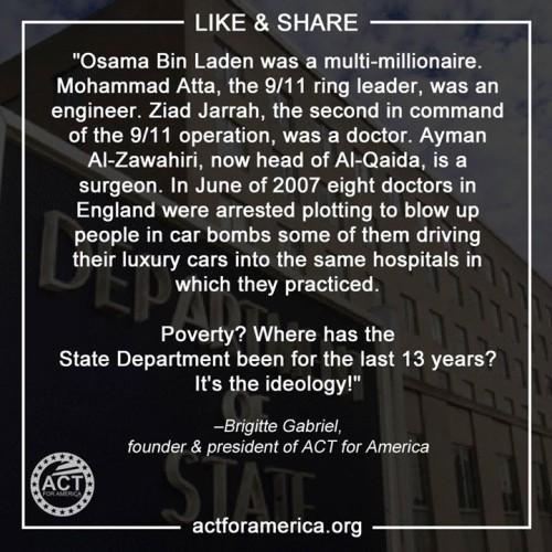 Muslim Poverty
