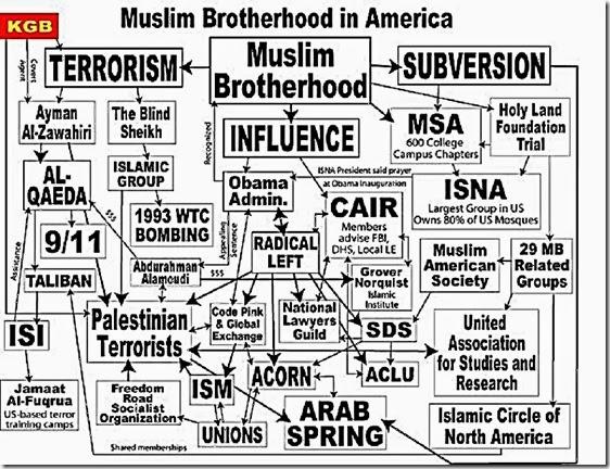 influence of islam on society