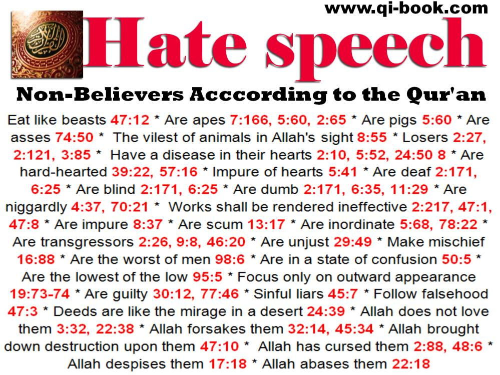 Islam Non-Believers HATE SPEECH
