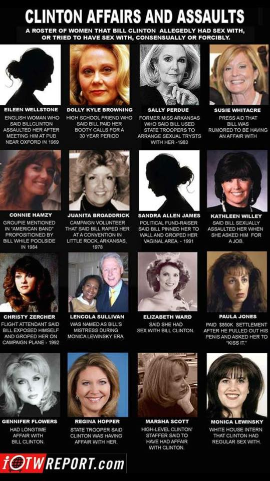 CLINTON Affairs and Assaults