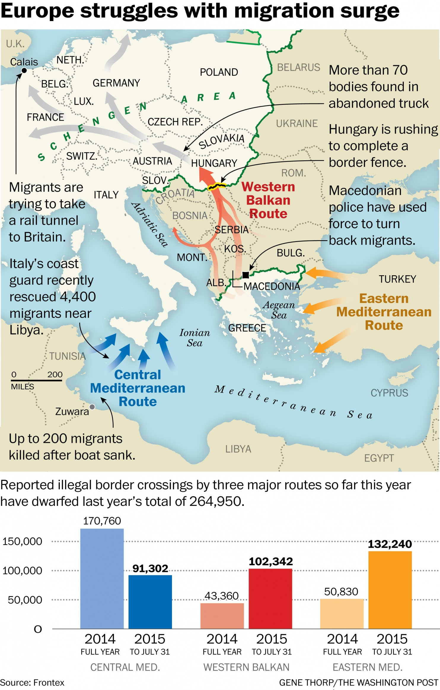 Syrian Refugee Migration SURGE MAP